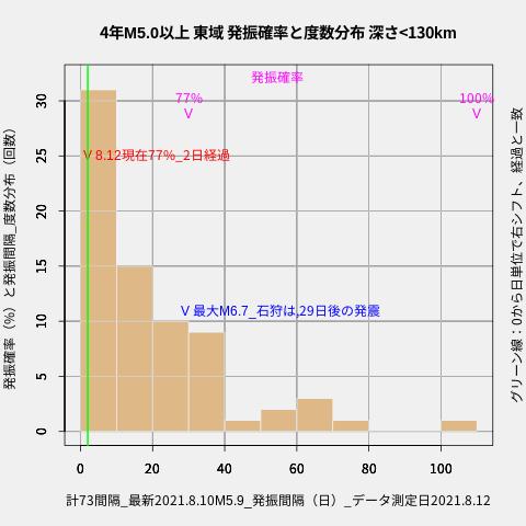f:id:yoshihide-sugiura:20210814001954p:plain