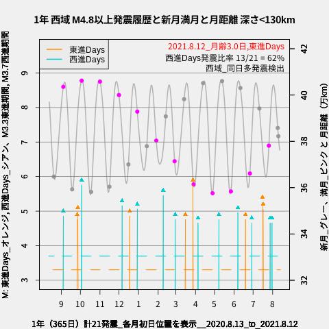 f:id:yoshihide-sugiura:20210814002054p:plain
