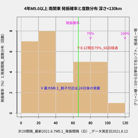 f:id:yoshihide-sugiura:20210814002126p:plain