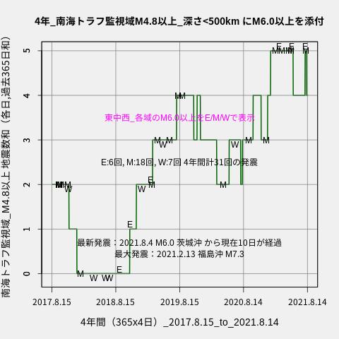 f:id:yoshihide-sugiura:20210816001910p:plain