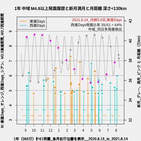 f:id:yoshihide-sugiura:20210816002020p:plain