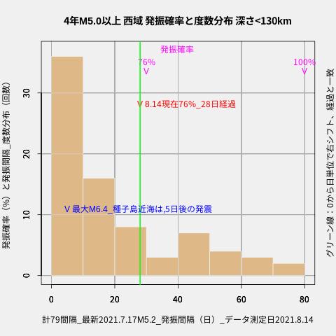 f:id:yoshihide-sugiura:20210816002116p:plain