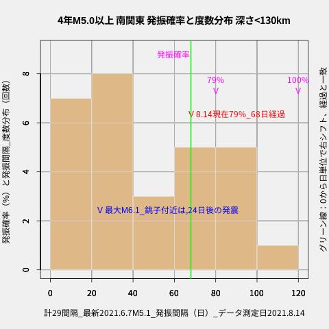 f:id:yoshihide-sugiura:20210816002134p:plain