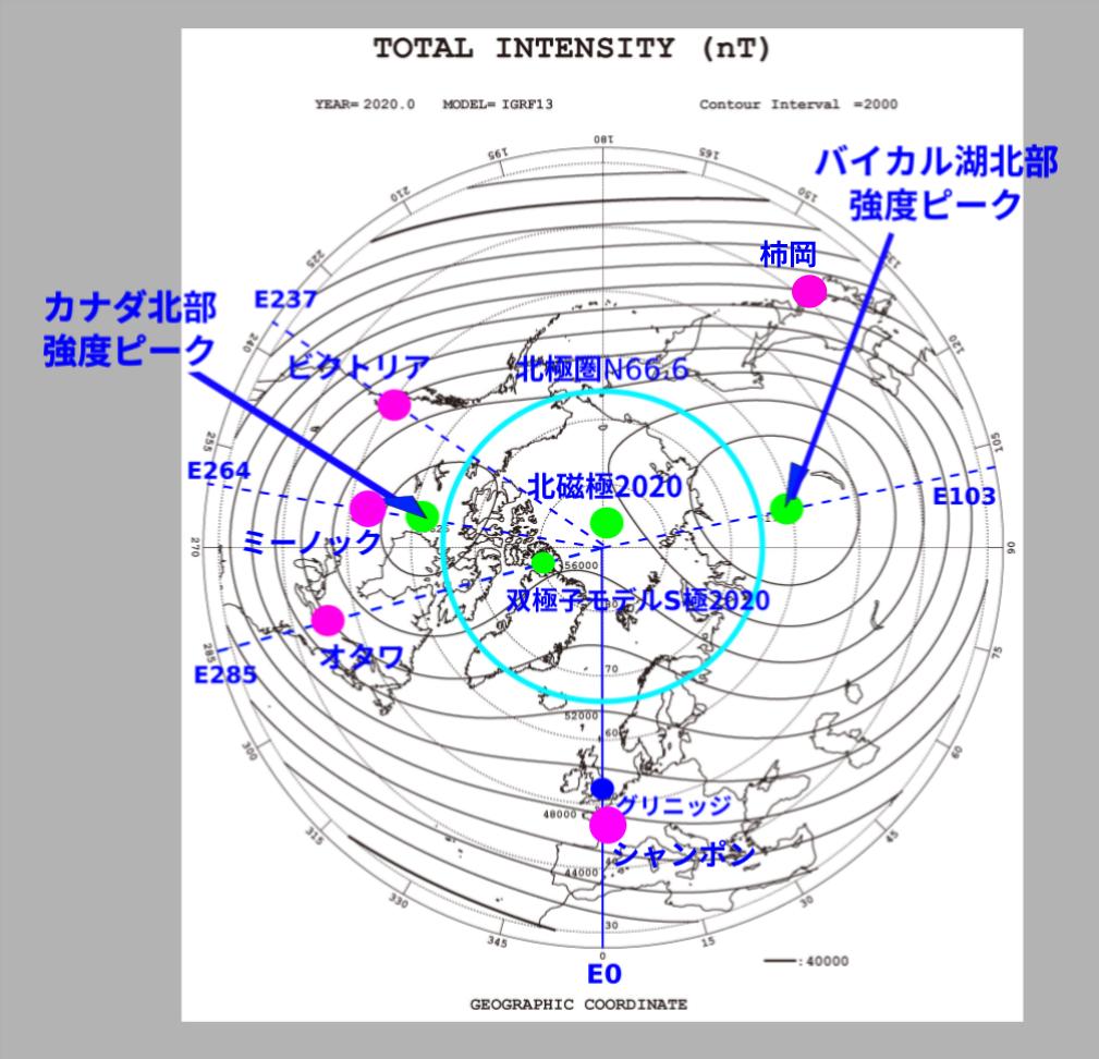 f:id:yoshihide-sugiura:20210826182616p:plain
