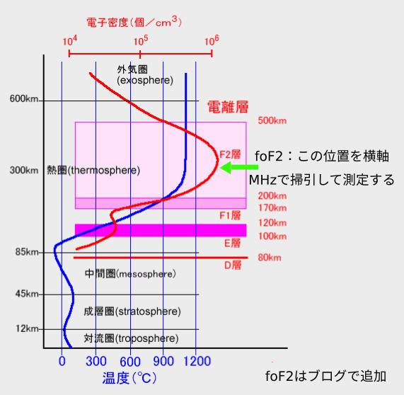 f:id:yoshihide-sugiura:20210827173546p:plain