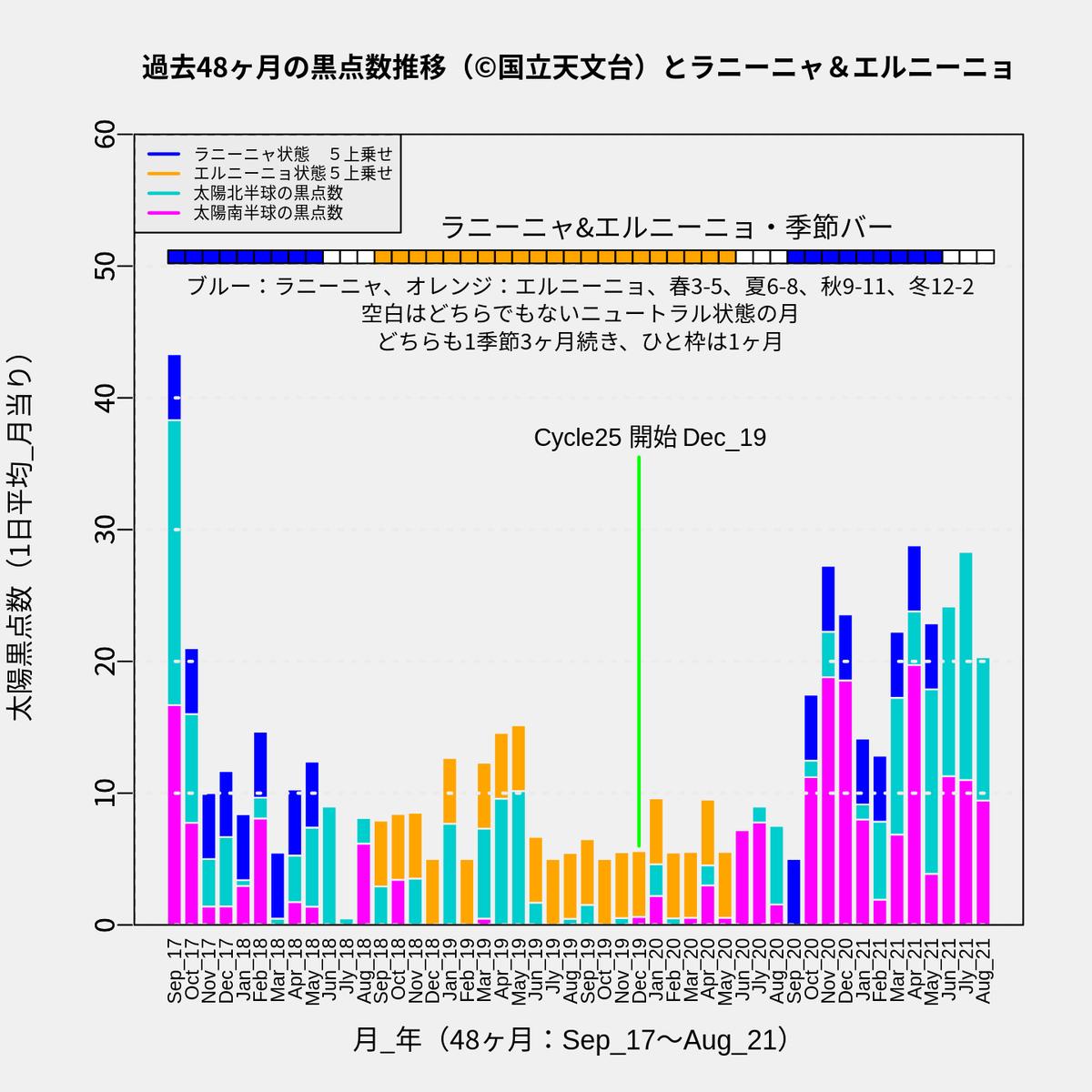 f:id:yoshihide-sugiura:20210903101737p:plain