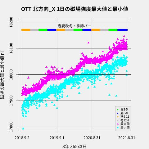 f:id:yoshihide-sugiura:20210906041230p:plain