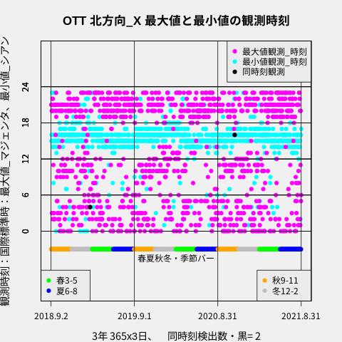 f:id:yoshihide-sugiura:20210906041313p:plain
