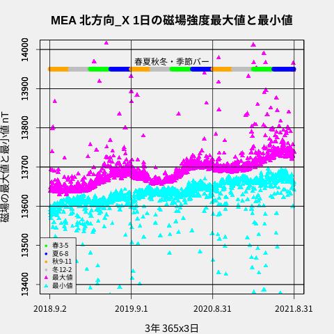 f:id:yoshihide-sugiura:20210906044156p:plain