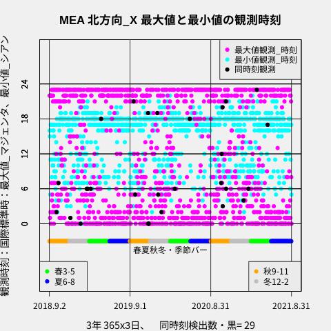f:id:yoshihide-sugiura:20210906044236p:plain