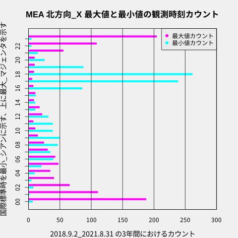 f:id:yoshihide-sugiura:20210906044306p:plain