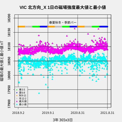 f:id:yoshihide-sugiura:20210906061549p:plain
