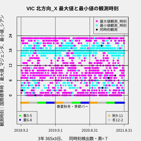 f:id:yoshihide-sugiura:20210906061617p:plain