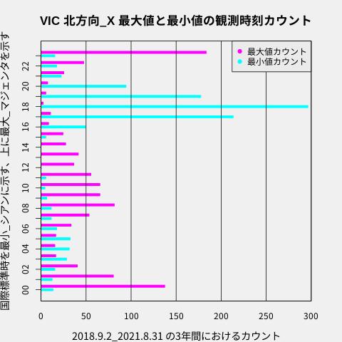 f:id:yoshihide-sugiura:20210906061636p:plain