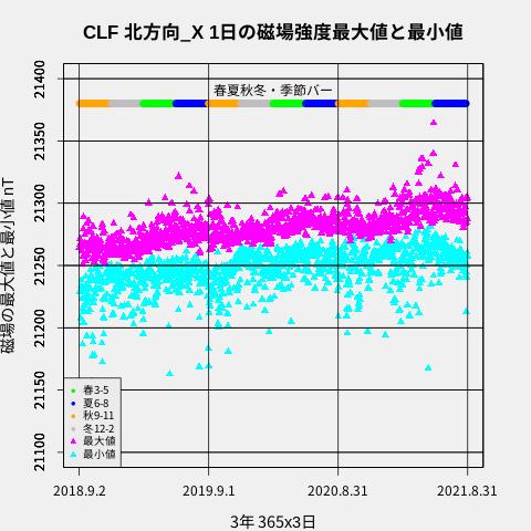 f:id:yoshihide-sugiura:20210906190907p:plain