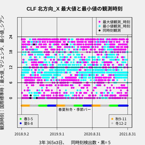 f:id:yoshihide-sugiura:20210906191114p:plain