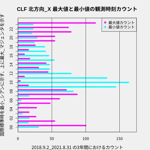 f:id:yoshihide-sugiura:20210906191305p:plain