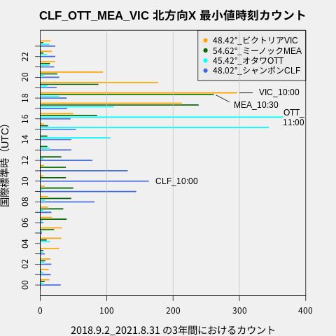 f:id:yoshihide-sugiura:20210907104711p:plain