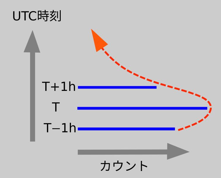 f:id:yoshihide-sugiura:20210907195933p:plain