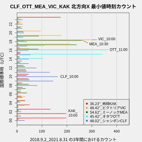 f:id:yoshihide-sugiura:20210908204603p:plain