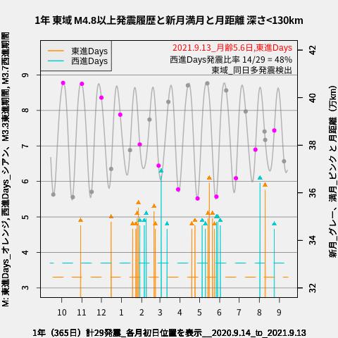 f:id:yoshihide-sugiura:20210915001732p:plain