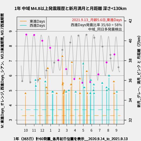 f:id:yoshihide-sugiura:20210915001813p:plain