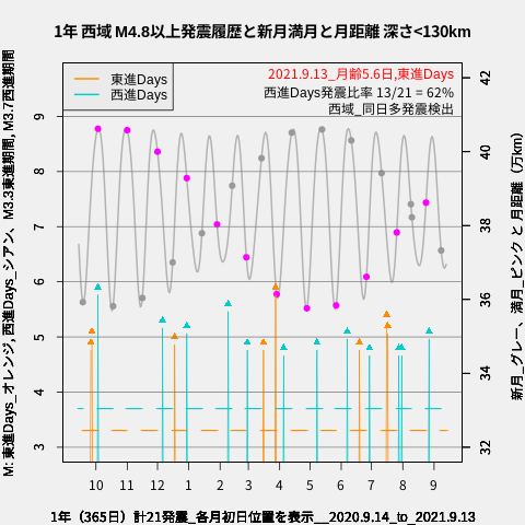 f:id:yoshihide-sugiura:20210915001847p:plain