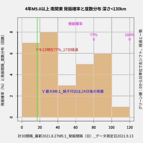 f:id:yoshihide-sugiura:20210915001920p:plain