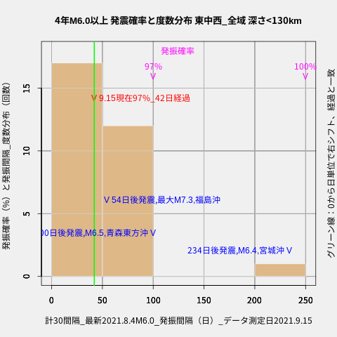 f:id:yoshihide-sugiura:20210917004404p:plain