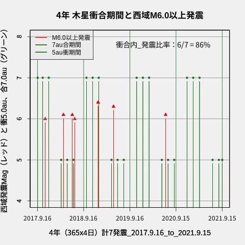 f:id:yoshihide-sugiura:20210917004458p:plain