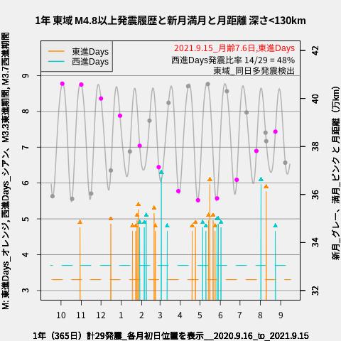 f:id:yoshihide-sugiura:20210917004552p:plain