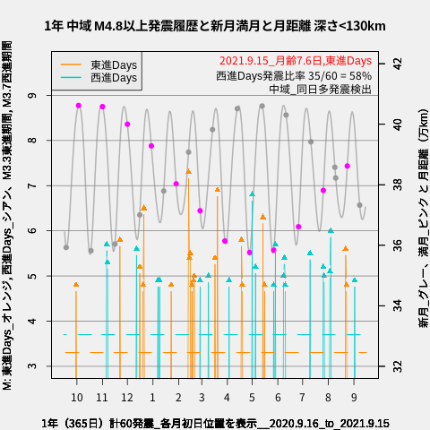 f:id:yoshihide-sugiura:20210917004632p:plain