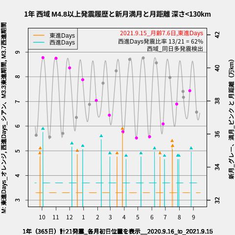 f:id:yoshihide-sugiura:20210917004713p:plain