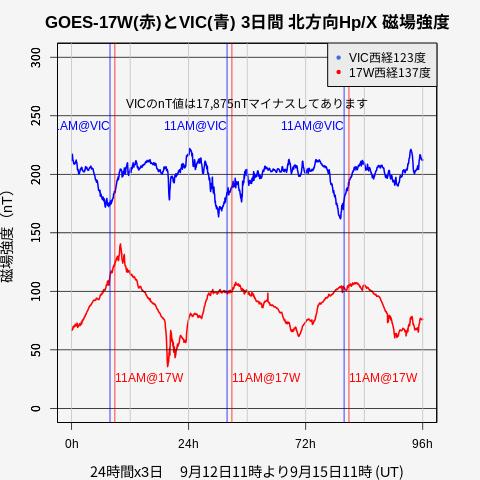 f:id:yoshihide-sugiura:20210917093907p:plain