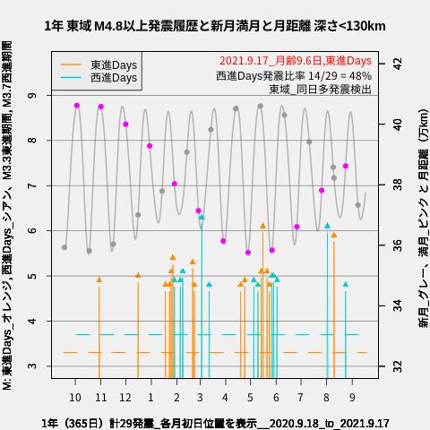 f:id:yoshihide-sugiura:20210919001712p:plain