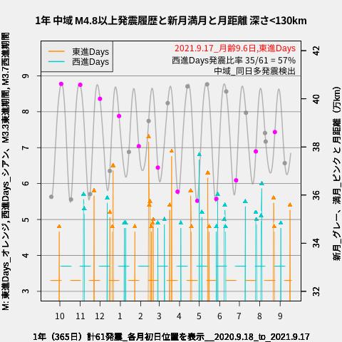 f:id:yoshihide-sugiura:20210919001744p:plain
