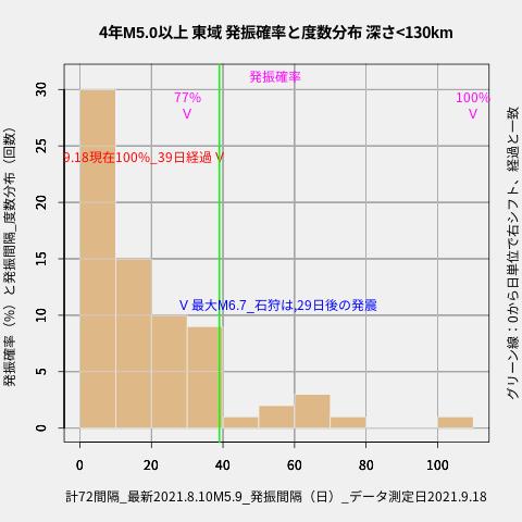 f:id:yoshihide-sugiura:20210920002012p:plain