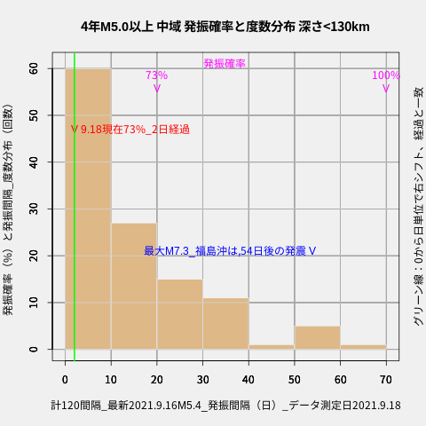 f:id:yoshihide-sugiura:20210920002039p:plain