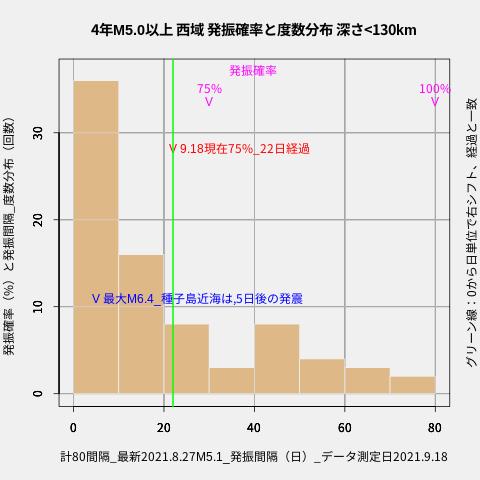 f:id:yoshihide-sugiura:20210920002112p:plain