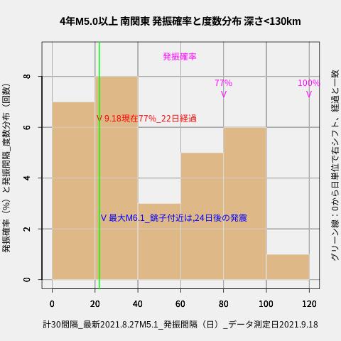 f:id:yoshihide-sugiura:20210920002127p:plain