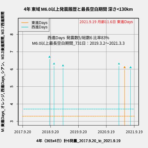 f:id:yoshihide-sugiura:20210921002028p:plain