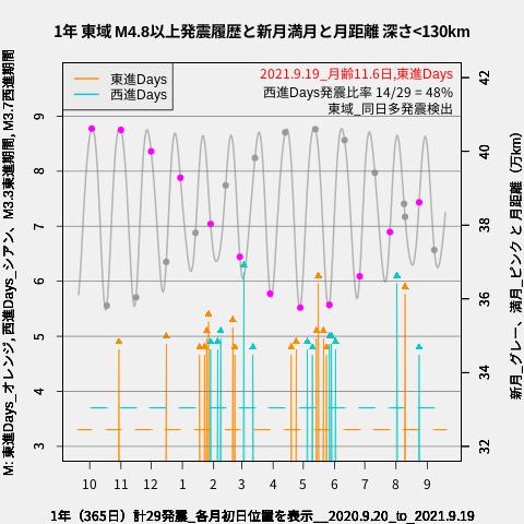 f:id:yoshihide-sugiura:20210921002124p:plain