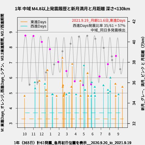 f:id:yoshihide-sugiura:20210921002157p:plain