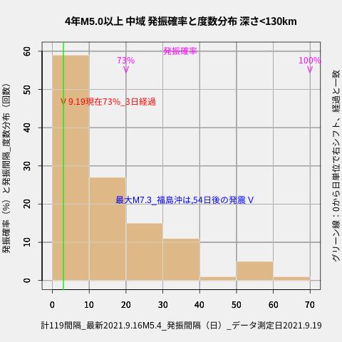 f:id:yoshihide-sugiura:20210921002211p:plain