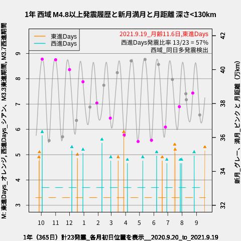 f:id:yoshihide-sugiura:20210921002228p:plain