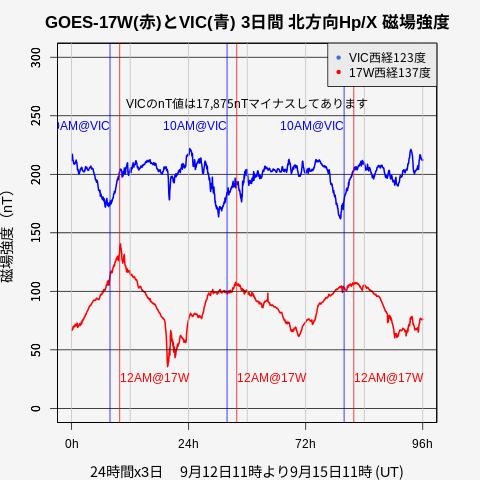 f:id:yoshihide-sugiura:20210921071457p:plain