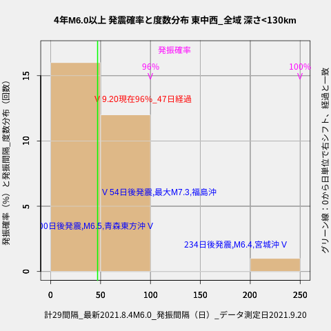 f:id:yoshihide-sugiura:20210922034411p:plain