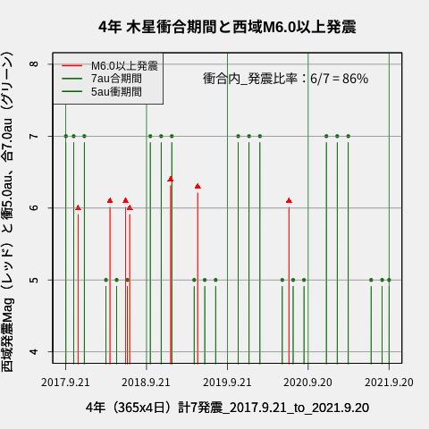 f:id:yoshihide-sugiura:20210922034607p:plain