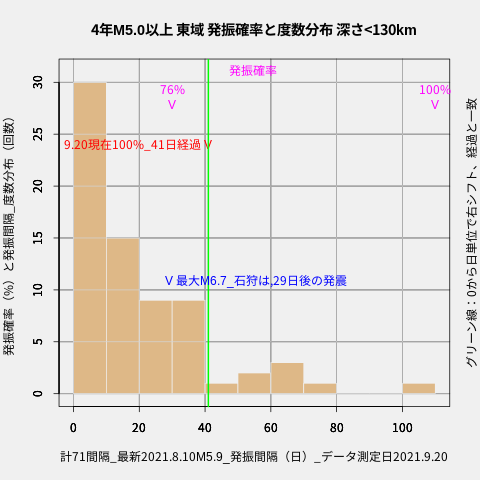 f:id:yoshihide-sugiura:20210922034704p:plain