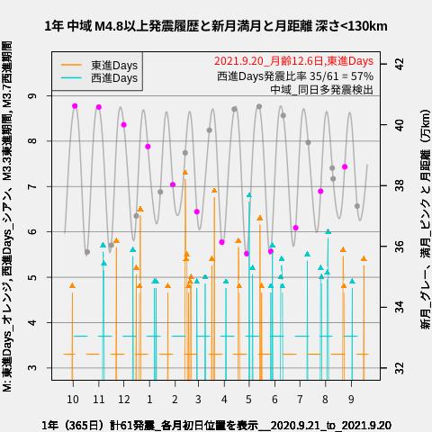 f:id:yoshihide-sugiura:20210922034721p:plain